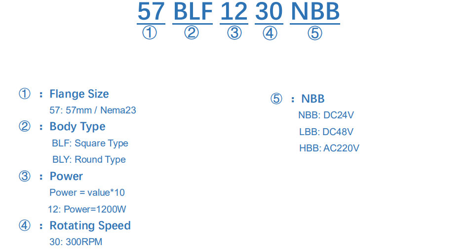 brushless dc motor naming rule